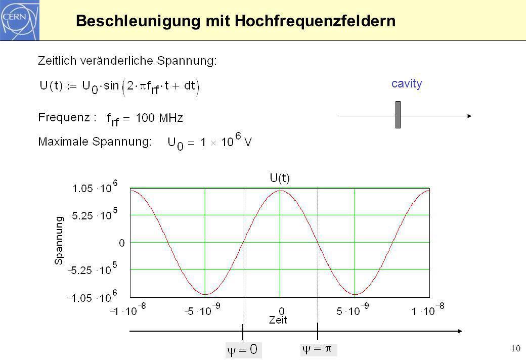 Beschleunigung mit Hochfrequenzfeldern