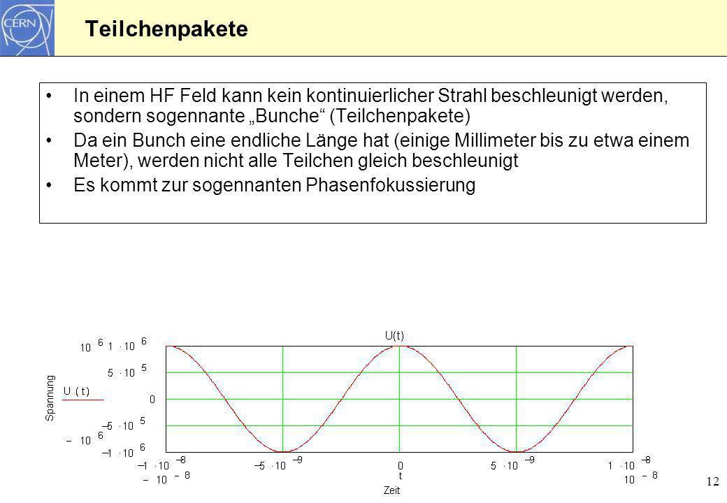 """Teilchenpakete In einem HF Feld kann kein kontinuierlicher Strahl beschleunigt werden, sondern sogennante """"Bunche (Teilchenpakete)"""