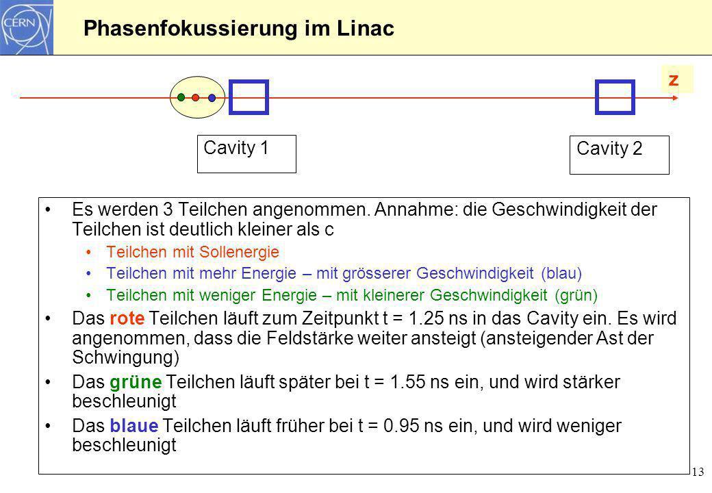 Phasenfokussierung im Linac