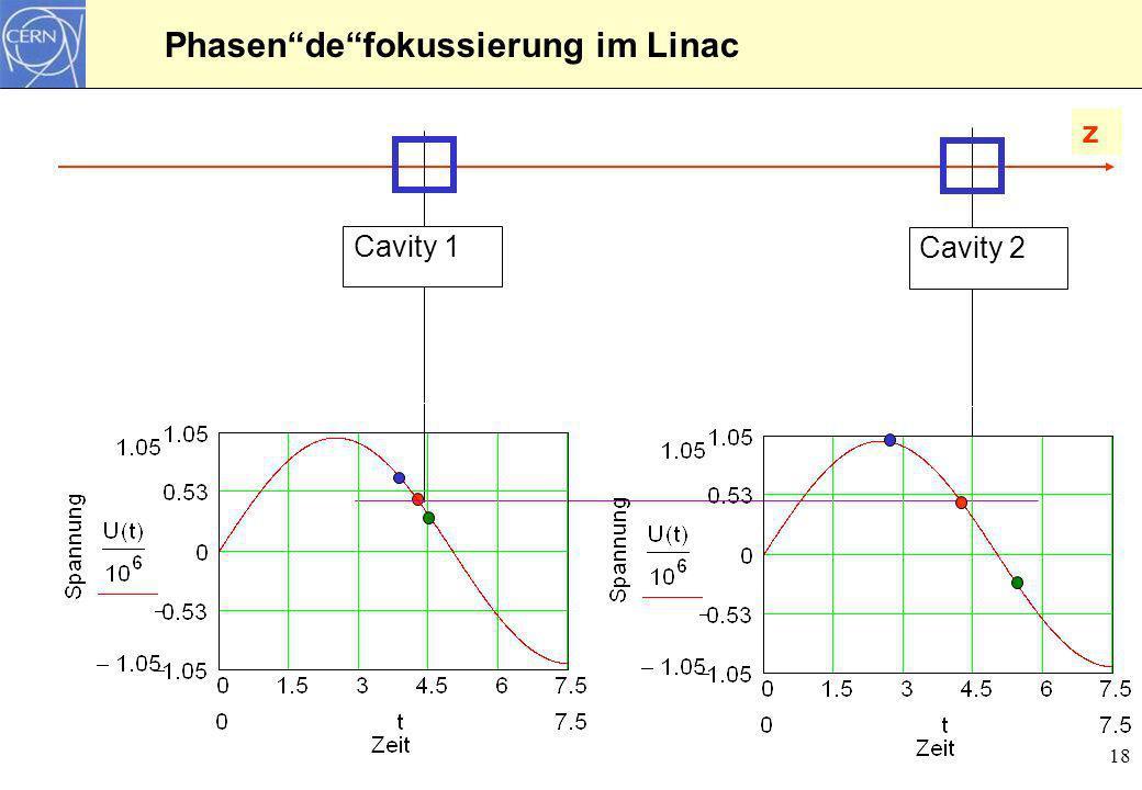 Phasen de fokussierung im Linac