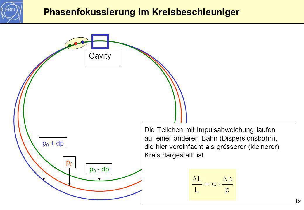 Phasenfokussierung im Kreisbeschleuniger