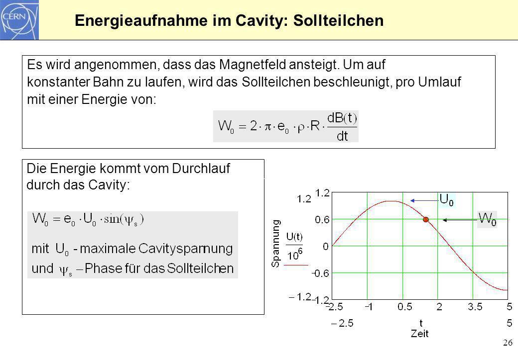 Energieaufnahme im Cavity: Sollteilchen