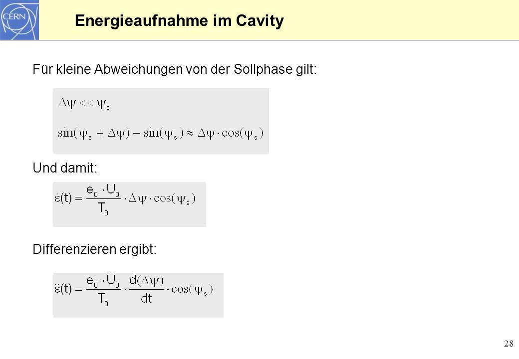 Energieaufnahme im Cavity
