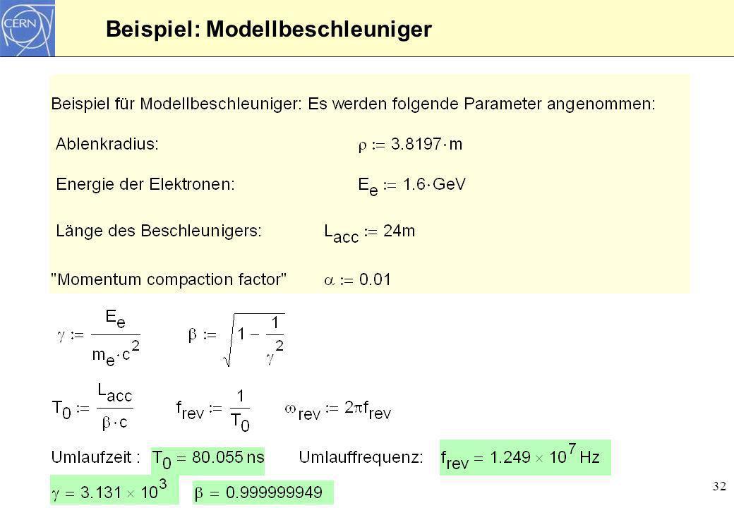 Beispiel: Modellbeschleuniger