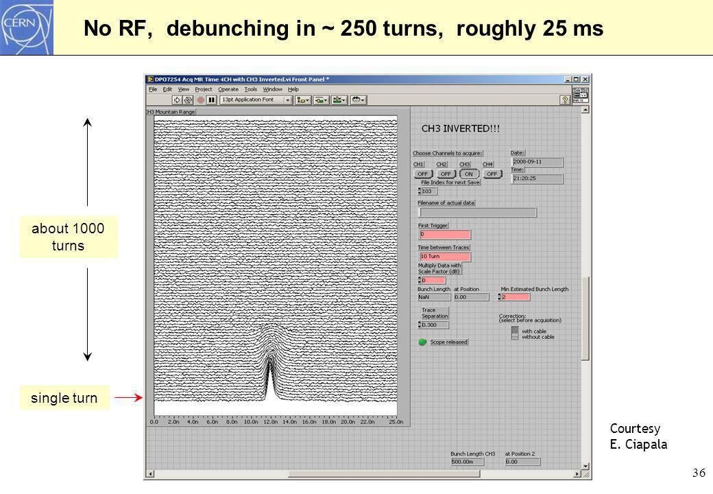 No RF, debunching in ~ 250 turns, roughly 25 ms