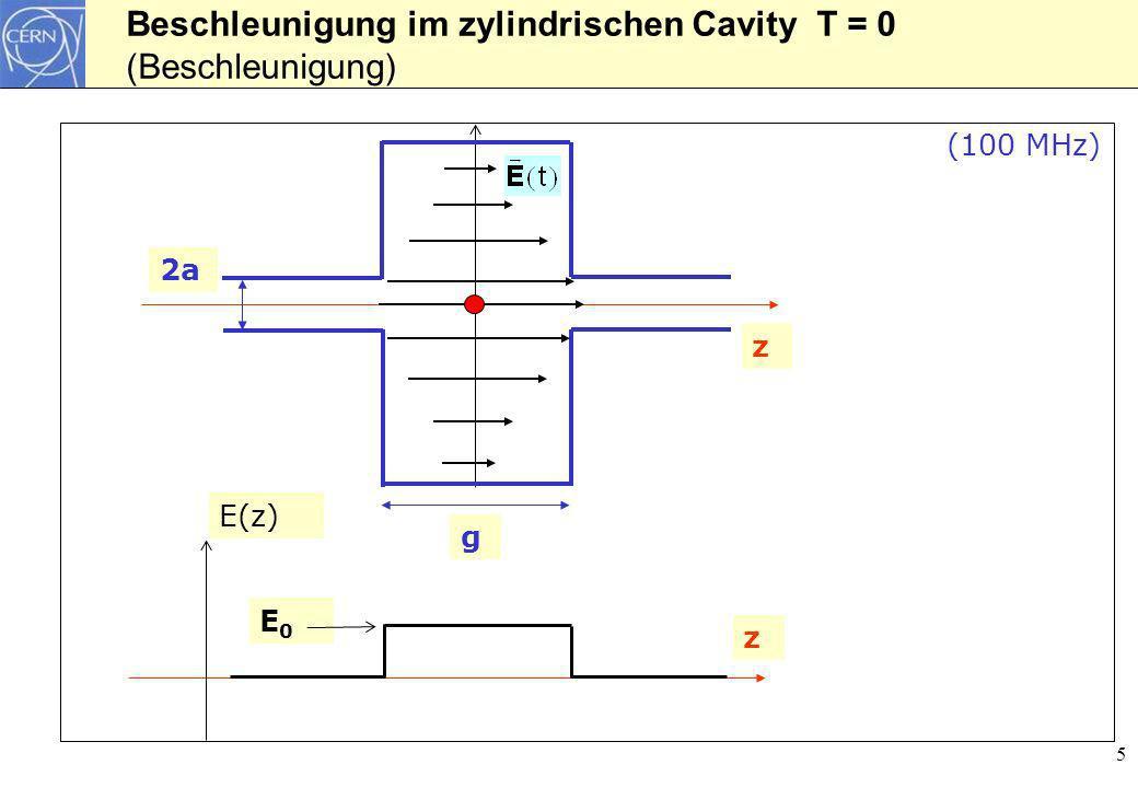 Beschleunigung im zylindrischen Cavity T = 0 (Beschleunigung)