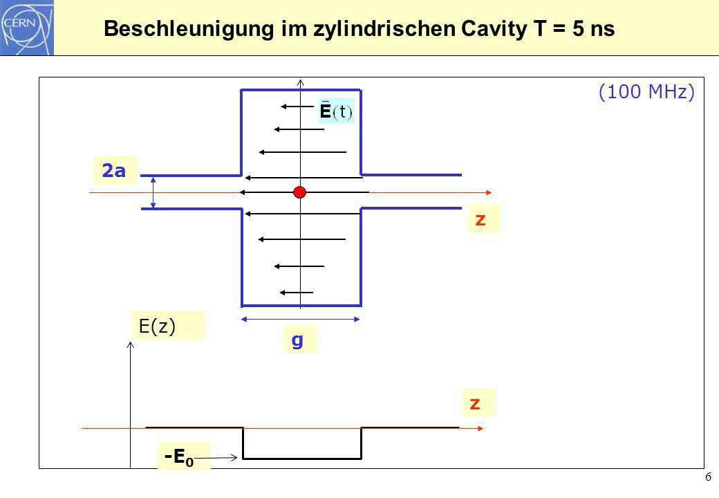 Beschleunigung im zylindrischen Cavity T = 5 ns