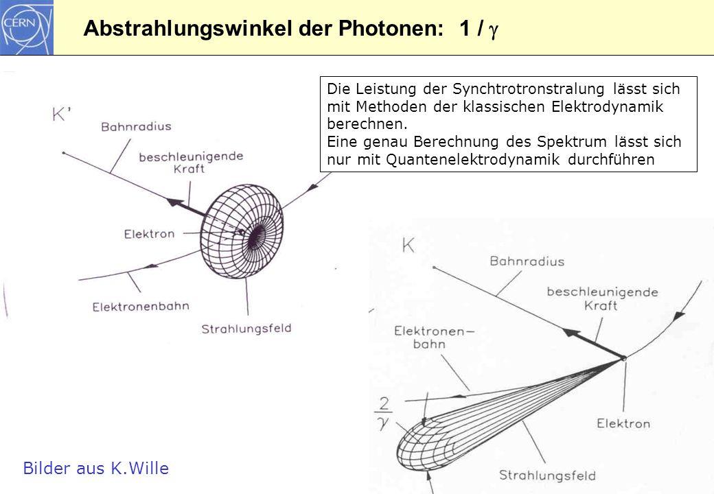 Abstrahlungswinkel der Photonen: 1 / 