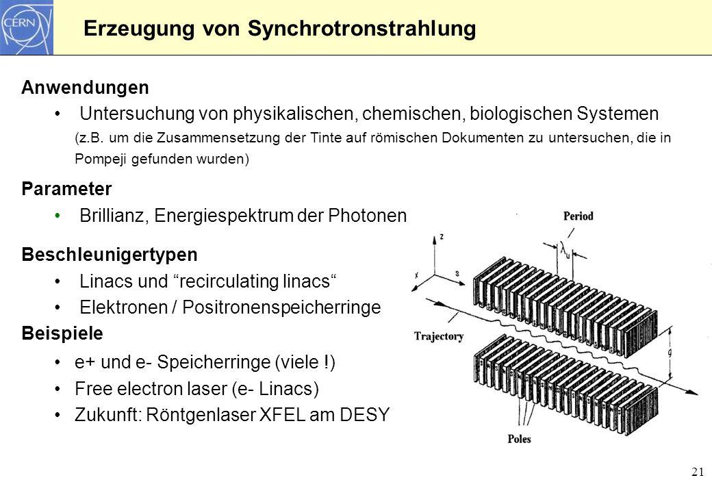 Erzeugung von Synchrotronstrahlung