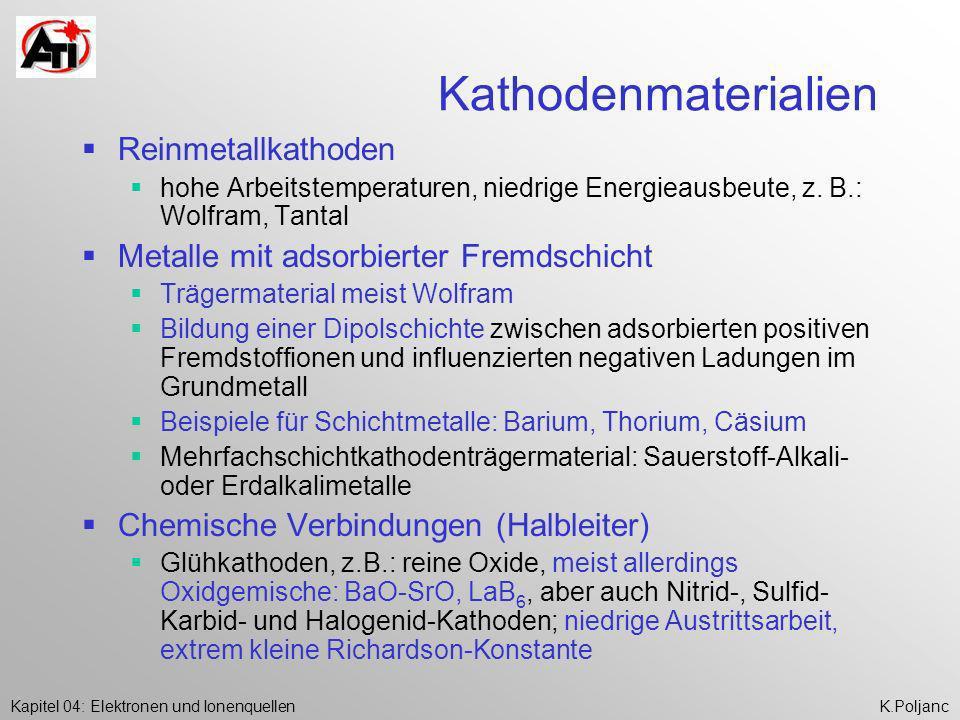 Kathodenmaterialien Reinmetallkathoden