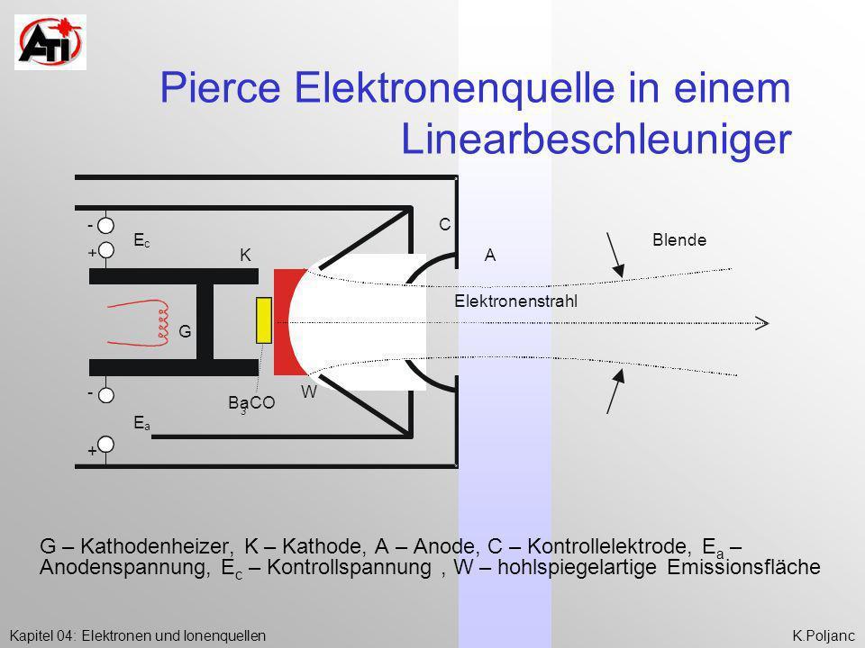 Pierce Elektronenquelle in einem Linearbeschleuniger