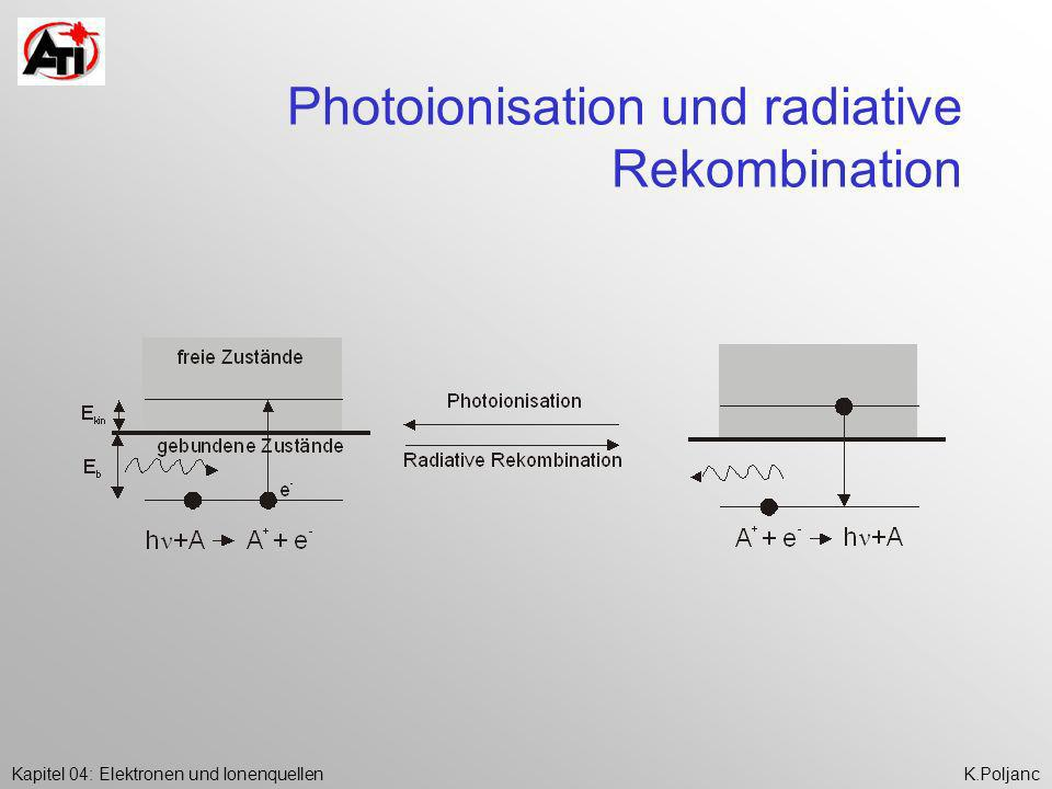 Photoionisation und radiative Rekombination