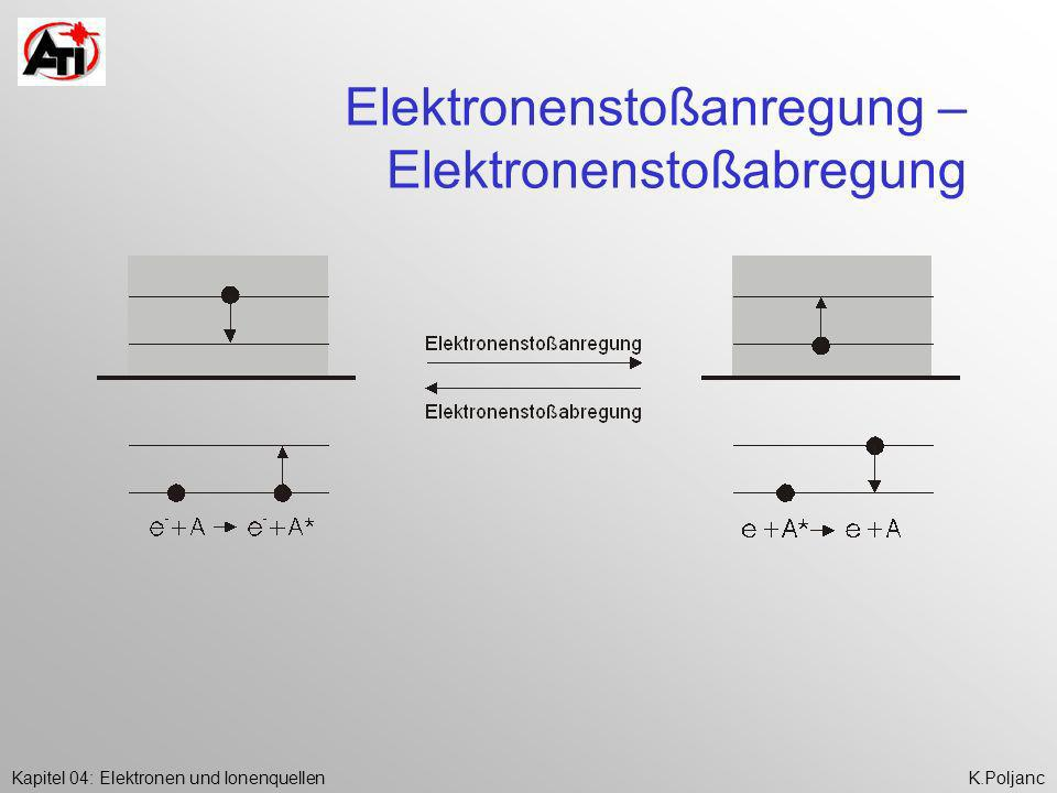 Elektronenstoßanregung – Elektronenstoßabregung