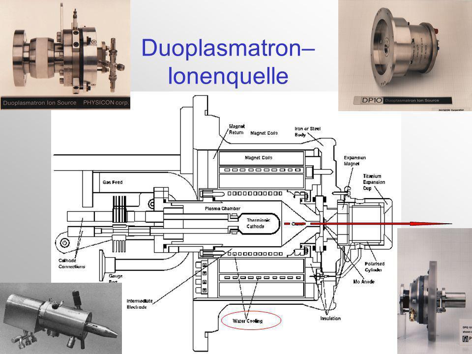 Duoplasmatron– Ionenquelle
