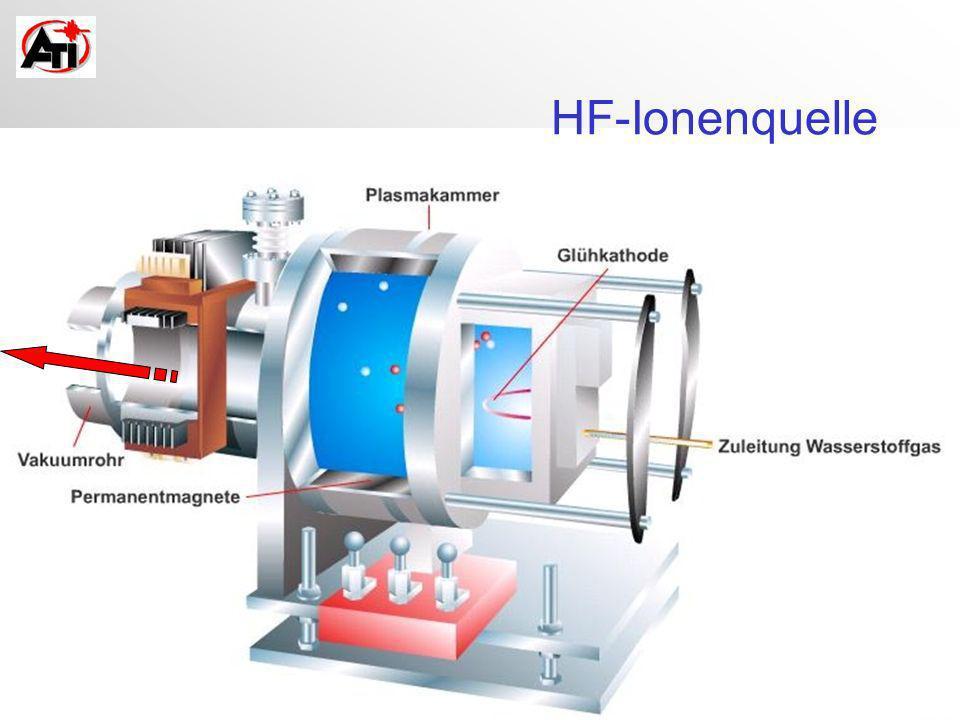 HF-Ionenquelle