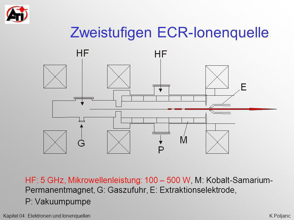 Zweistufigen ECR-Ionenquelle