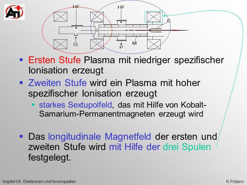 Ersten Stufe Plasma mit niedriger spezifischer Ionisation erzeugt