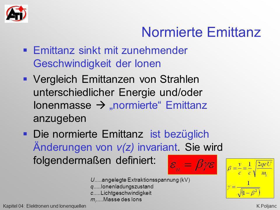 Normierte Emittanz Emittanz sinkt mit zunehmender Geschwindigkeit der Ionen.