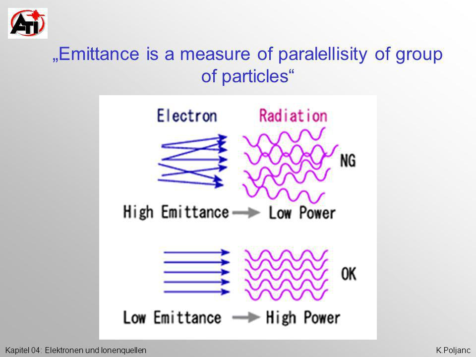 """Emittance is a measure of paralellisity of group of particles"