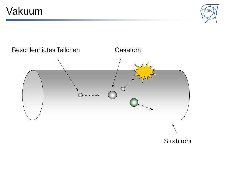 Vakuum Beschleunigtes Teilchen Gasatom Strahlrohr