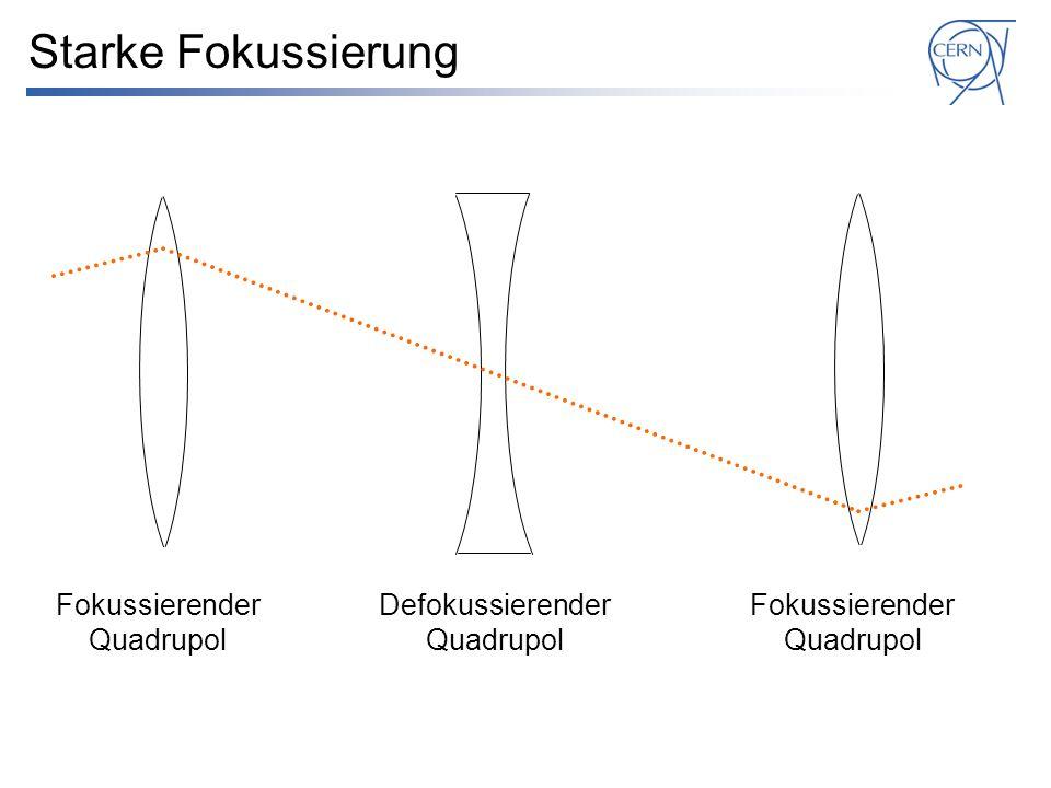Starke Fokussierung Fokussierender Quadrupol
