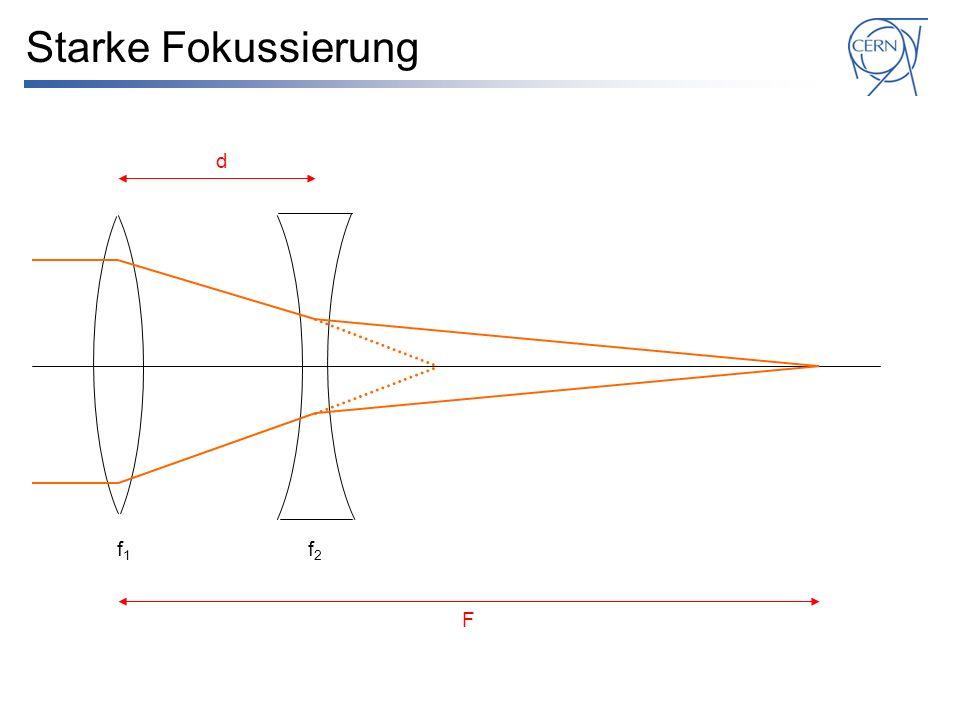 Starke Fokussierung f1 f2 d F