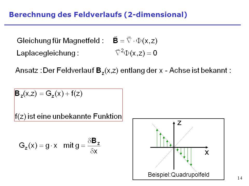 Berechnung des Feldverlaufs (2-dimensional)