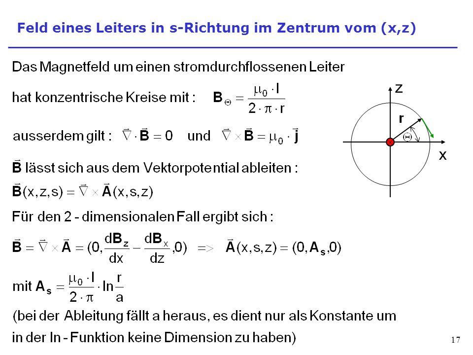 Feld eines Leiters in s-Richtung im Zentrum vom (x,z)