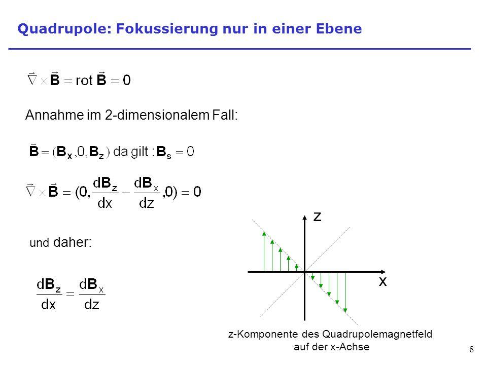 Quadrupole: Fokussierung nur in einer Ebene
