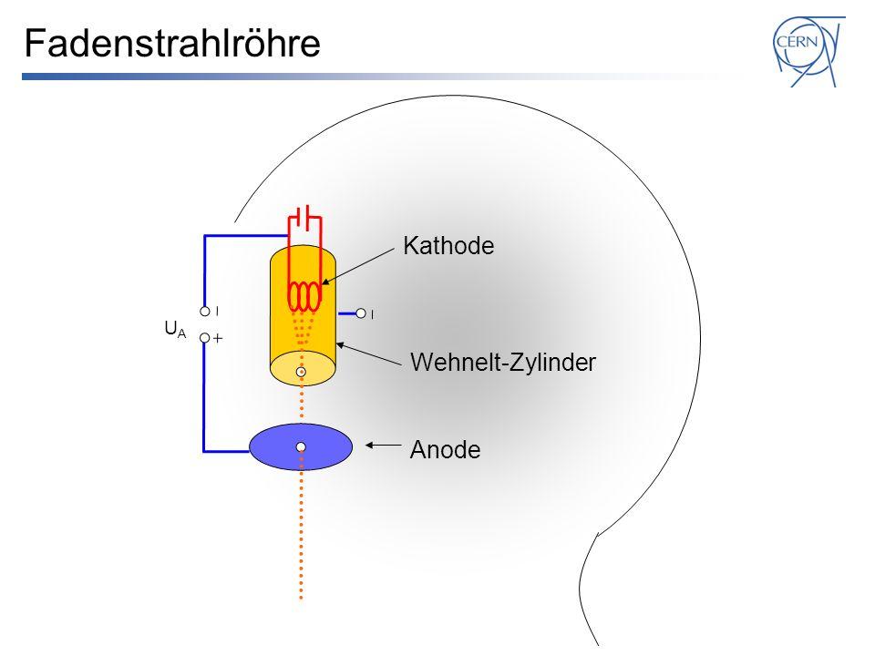 Fadenstrahlröhre Kathode UA Wehnelt-Zylinder Anode