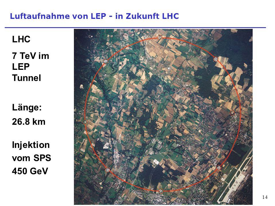 Luftaufnahme von LEP - in Zukunft LHC