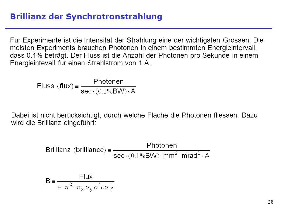 Brillianz der Synchrotronstrahlung