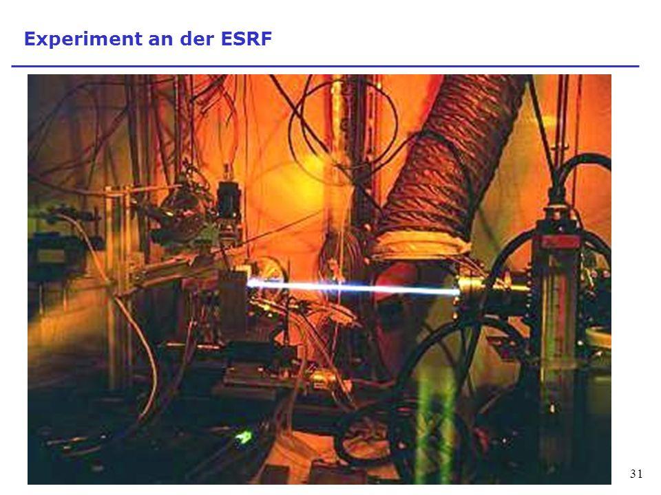 Experiment an der ESRF