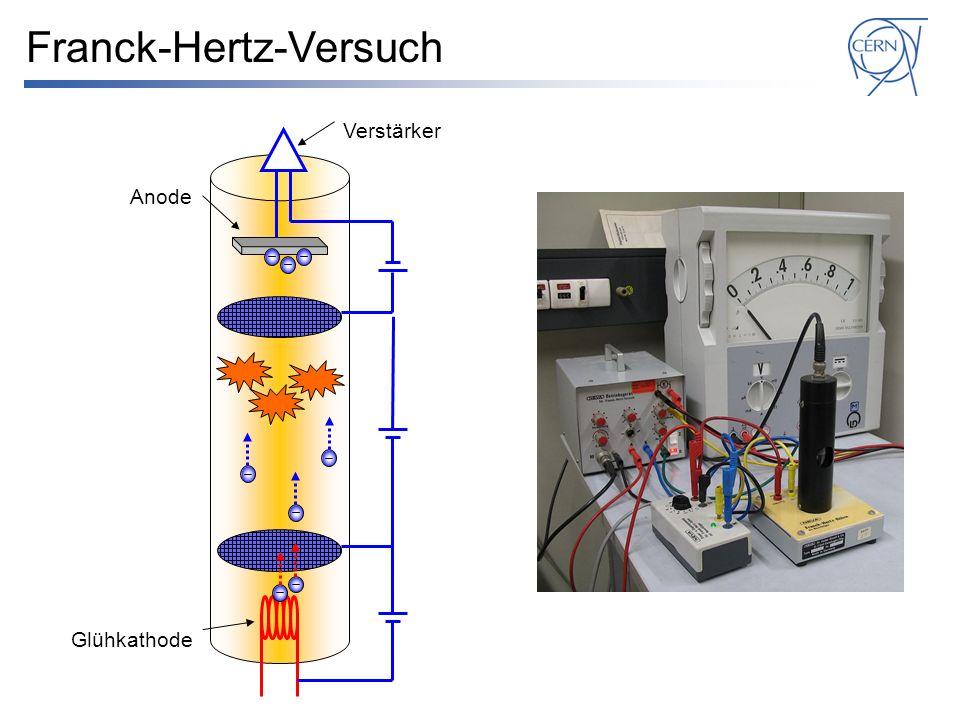 Franck-Hertz-Versuch