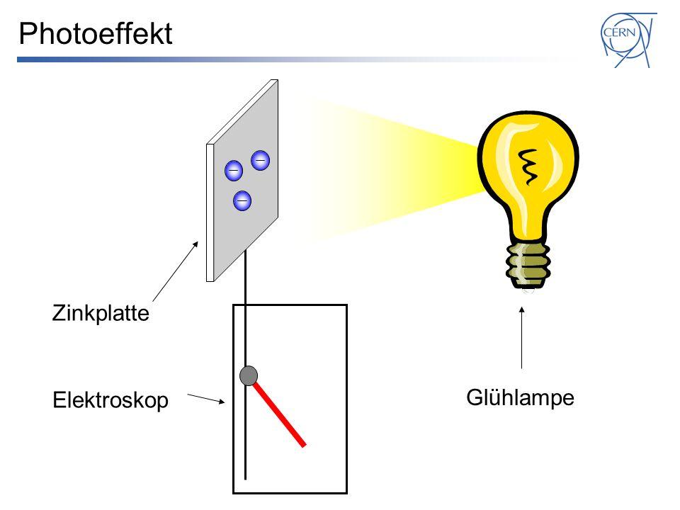 Photoeffekt Zinkplatte Elektroskop Glühlampe