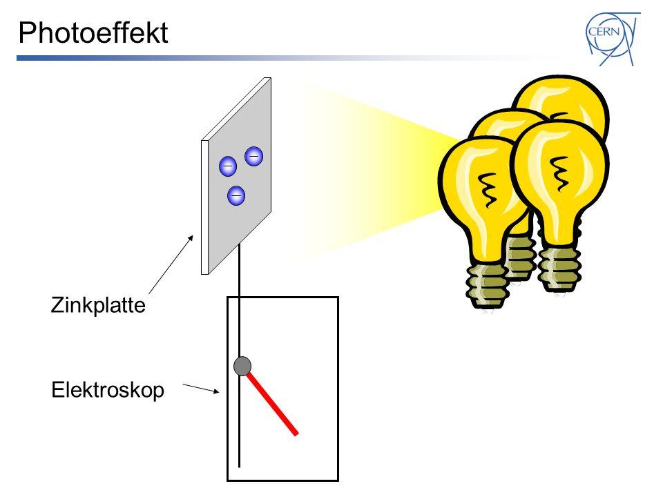 Photoeffekt Zinkplatte Elektroskop