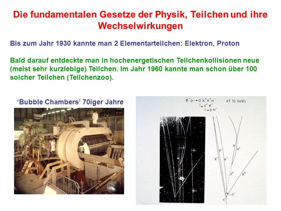 Die fundamentalen Gesetze der Physik, Teilchen und ihre Wechselwirkungen
