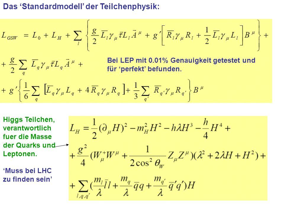 Das 'Standardmodell' der Teilchenphysik: