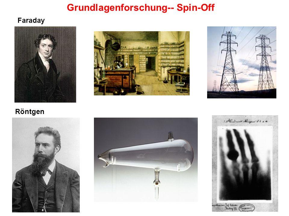 Grundlagenforschung-- Spin-Off