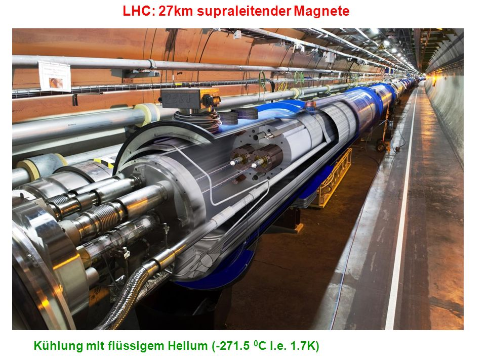 LHC: 27km supraleitender Magnete