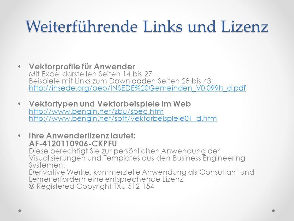 Weiterführende Links und Lizenz