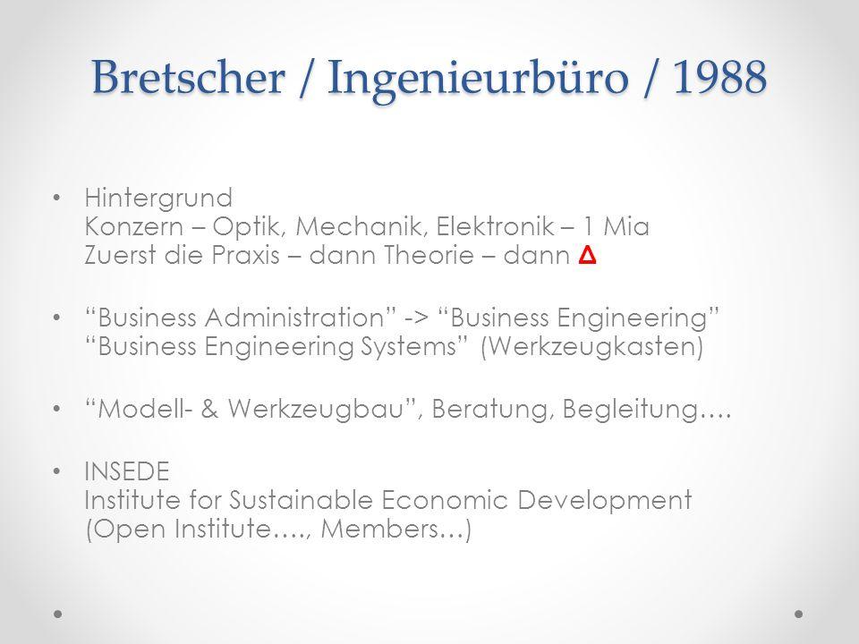 Bretscher / Ingenieurbüro / 1988