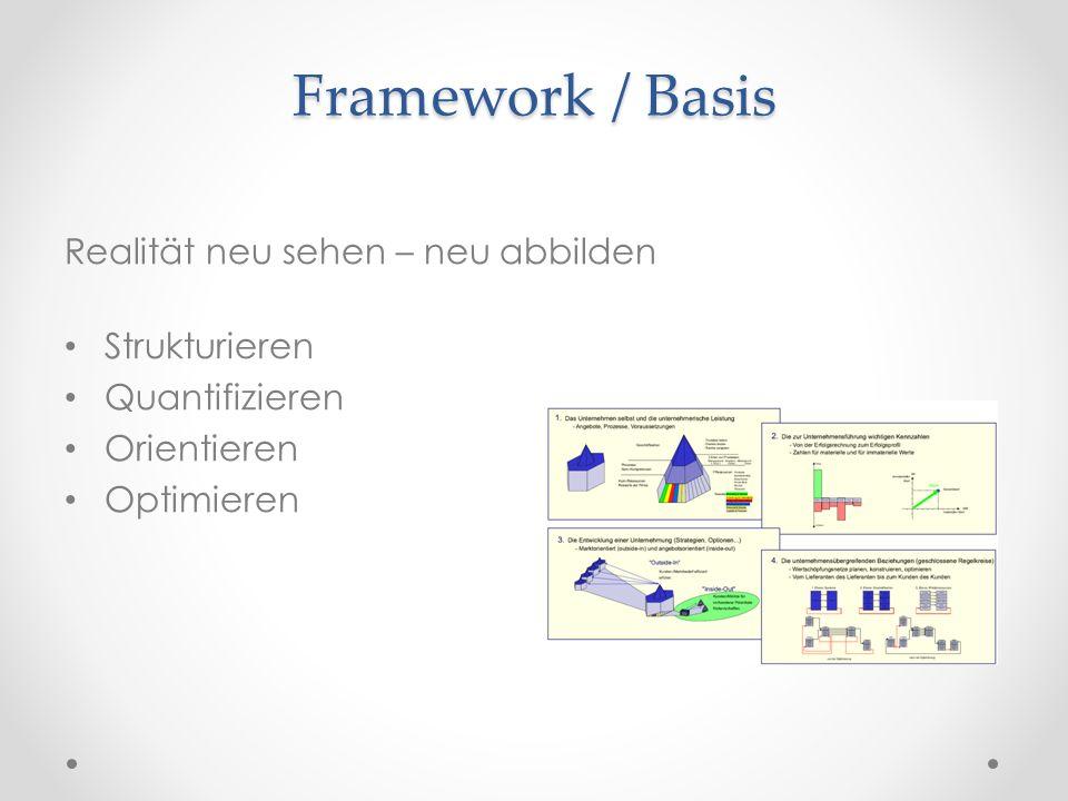 Framework / Basis Realität neu sehen – neu abbilden Strukturieren