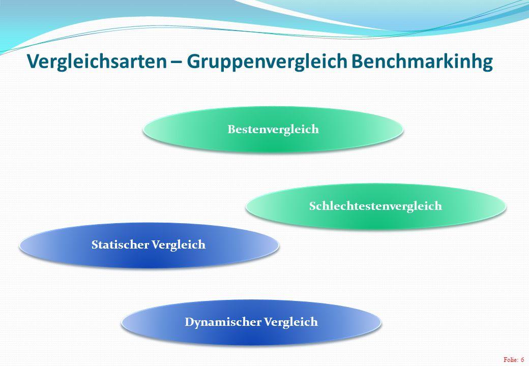 Vergleichsarten – Gruppenvergleich Benchmarkinhg