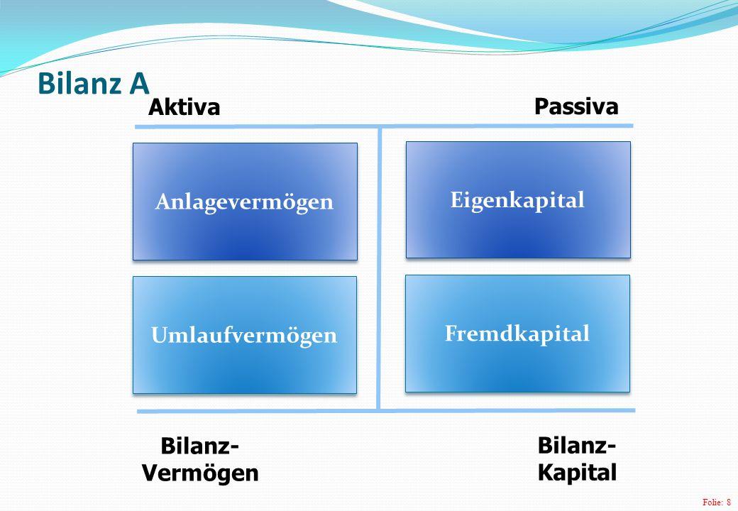 Bilanz A Aktiva Passiva Anlagevermögen Eigenkapital Umlaufvermögen