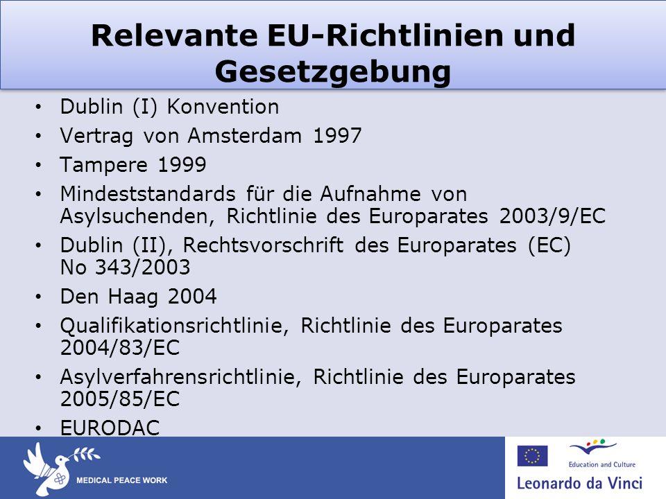 Relevante EU-Richtlinien und Gesetzgebung