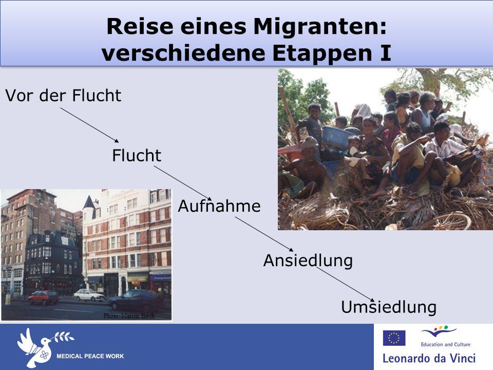 Reise eines Migranten: verschiedene Etappen I