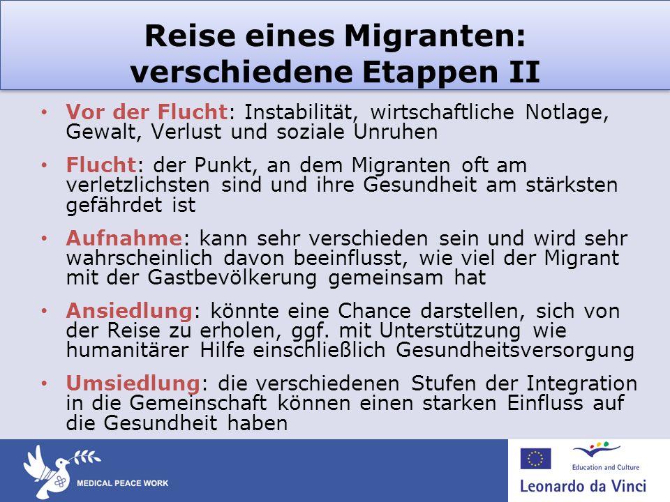 Reise eines Migranten: verschiedene Etappen II