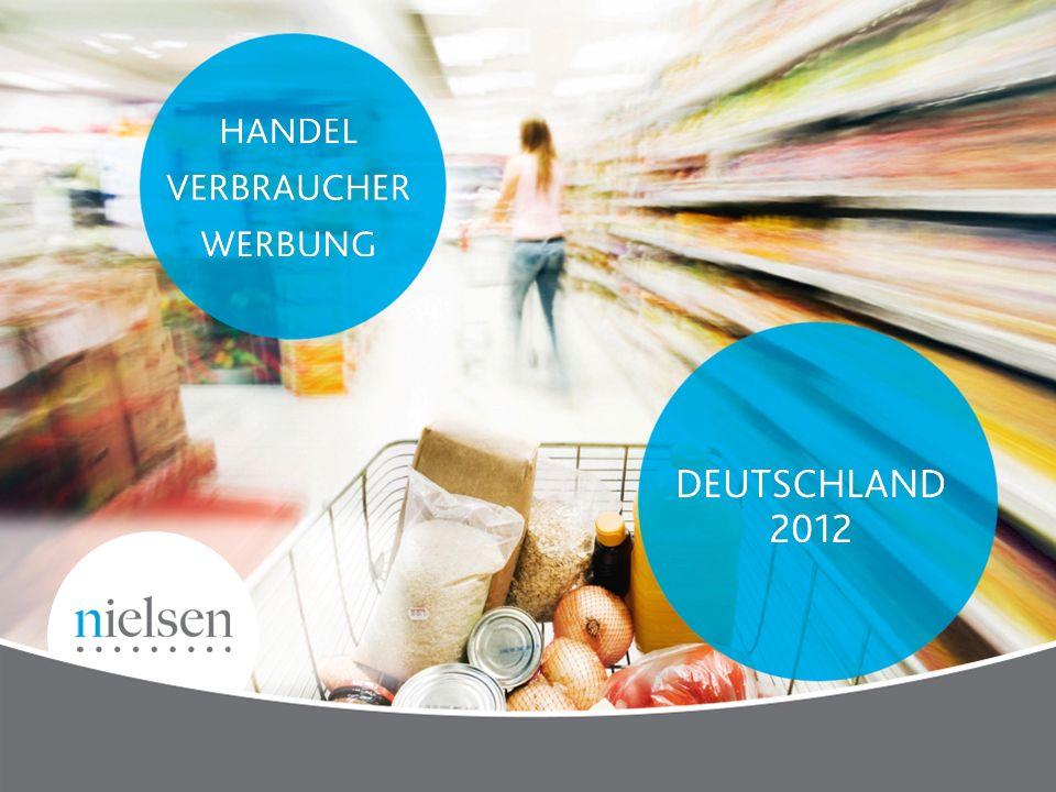 Handel in Deutschland – LEH und Drogeriemärkte