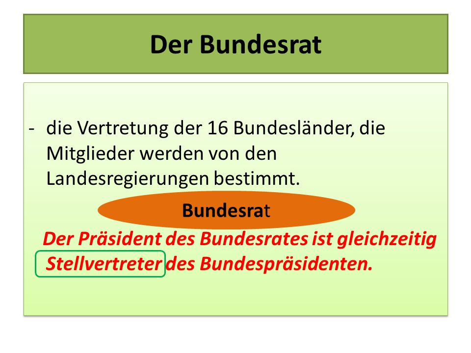 Der Bundesrat die Vertretung der 16 Bundesländer, die Mitglieder werden von den Landesregierungen bestimmt.